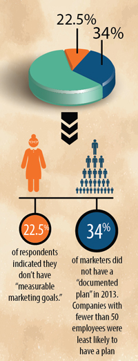Marketing_infographicX200